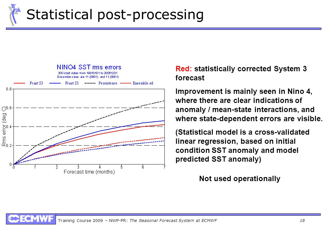 Statistical post-processing