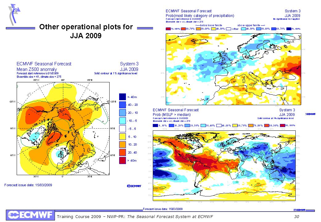 Other operational plots for JJA 2009