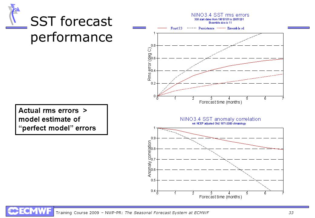 SST forecast performance