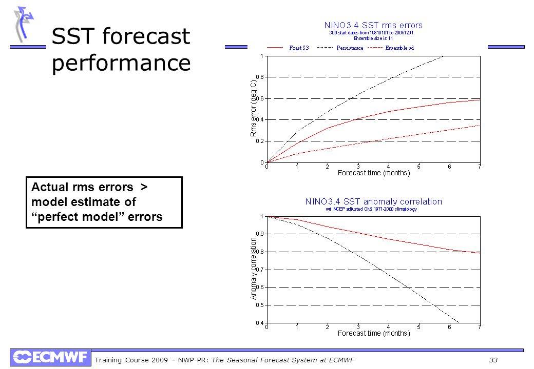 SST forecast performance
