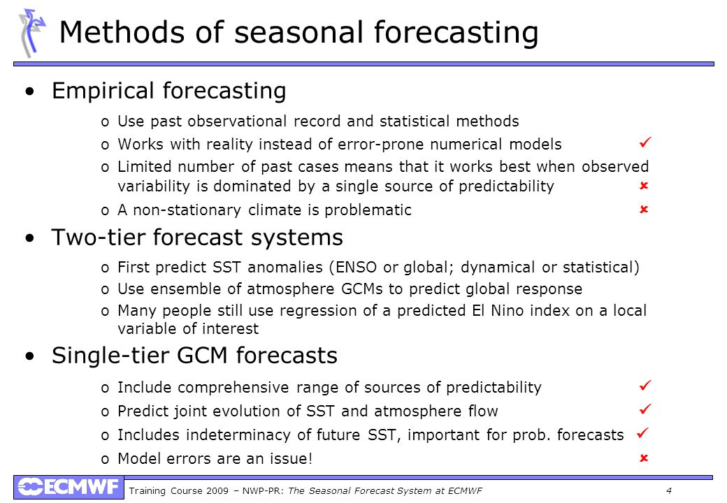 Methods of seasonal forecasting