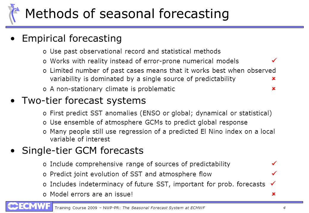 Methods of seasonal forecasting