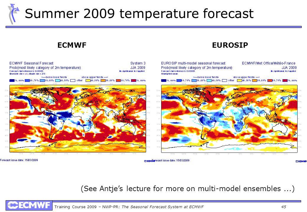 Summer 2009 temperature forecast