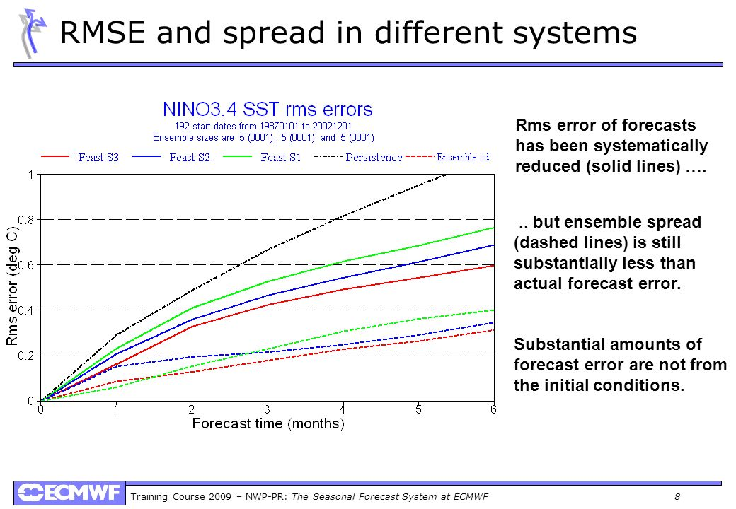 RMSE and spread in different systems