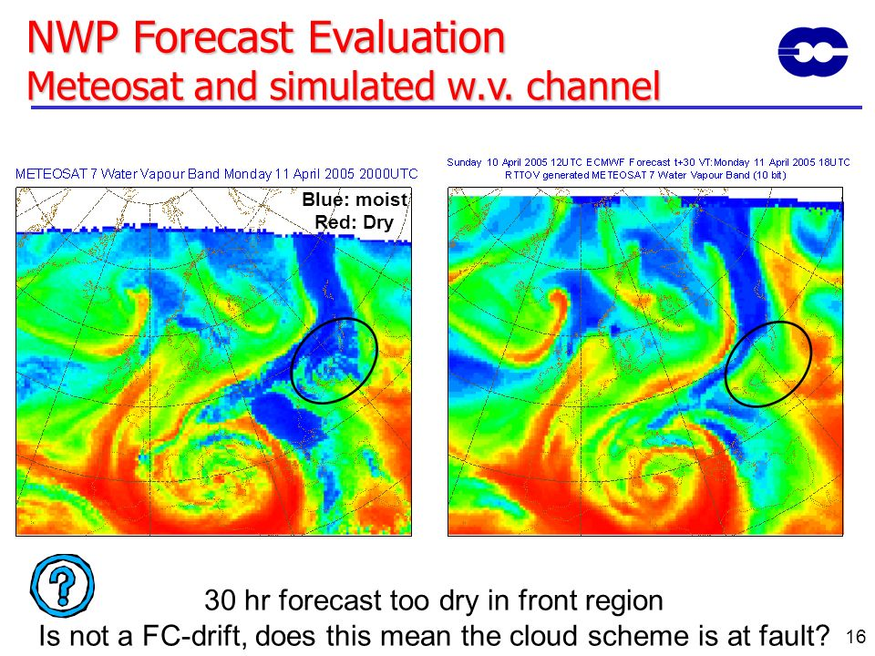 NWP Forecast Evaluation Meteosat and simulated w.v. channel