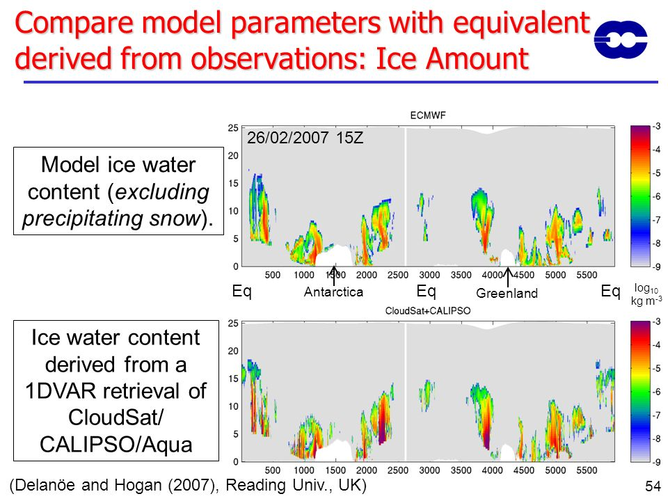 Compare model parameters with equivalent derived from observations: Ice Amount