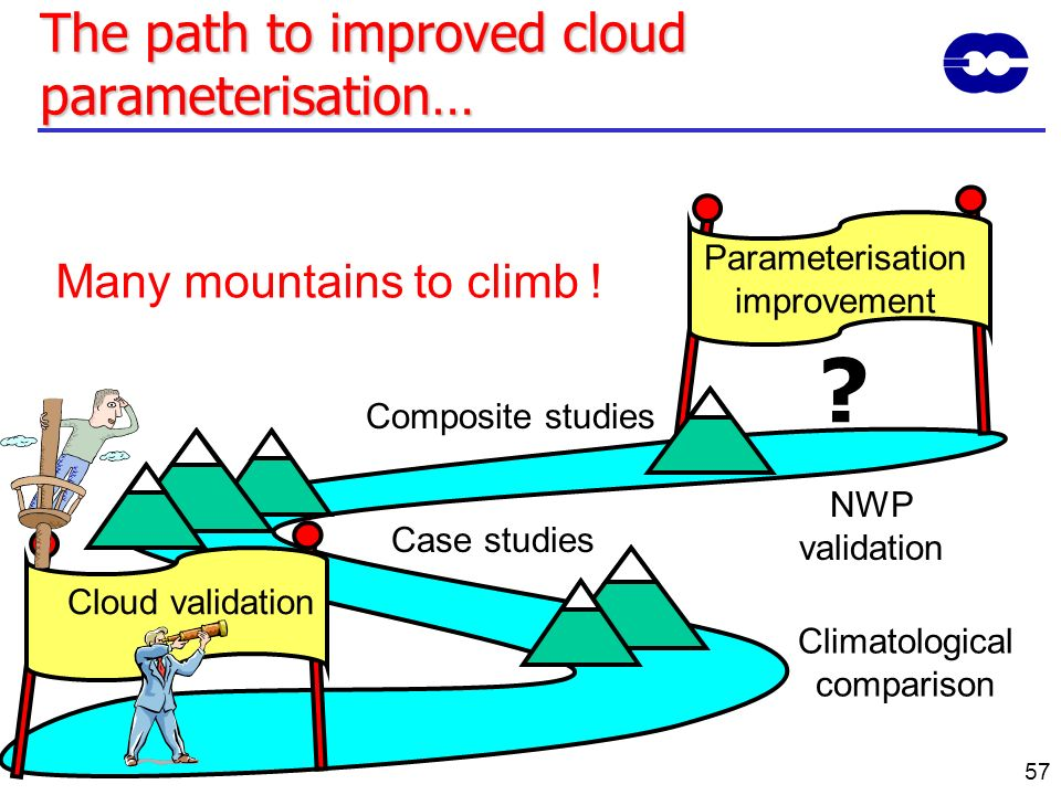 The path to improved cloud parameterisation…