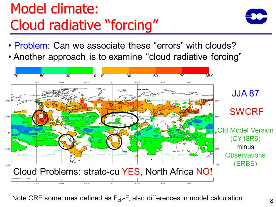 Model climate: Cloud radiative forcing