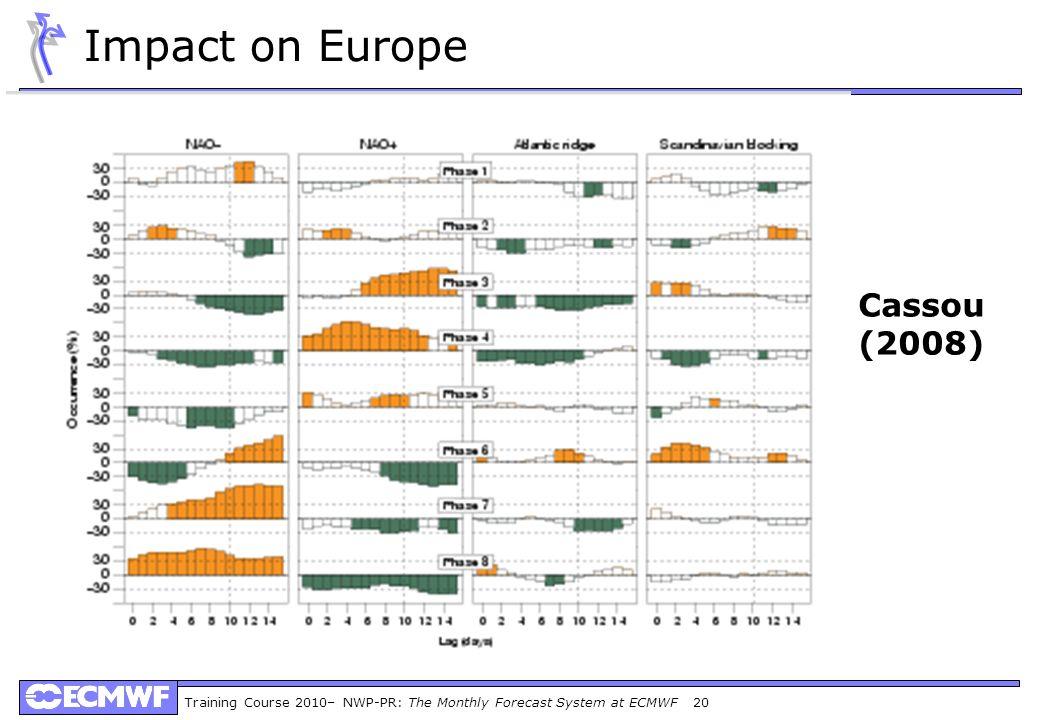Impact on Europe Cassou (2008)