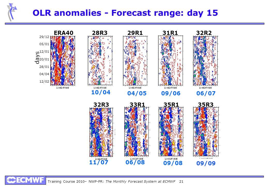 OLR anomalies - Forecast range: day 15