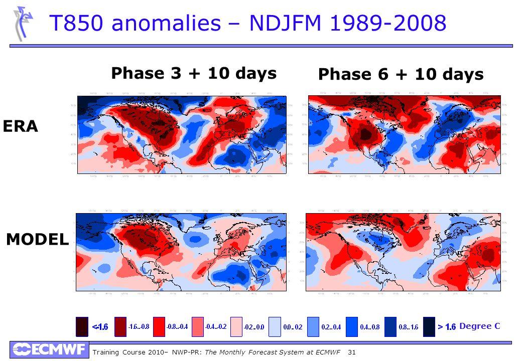 T850 anomalies – NDJFM 1989-2008 Phase 3 + 10 days Phase 6 + 10 days