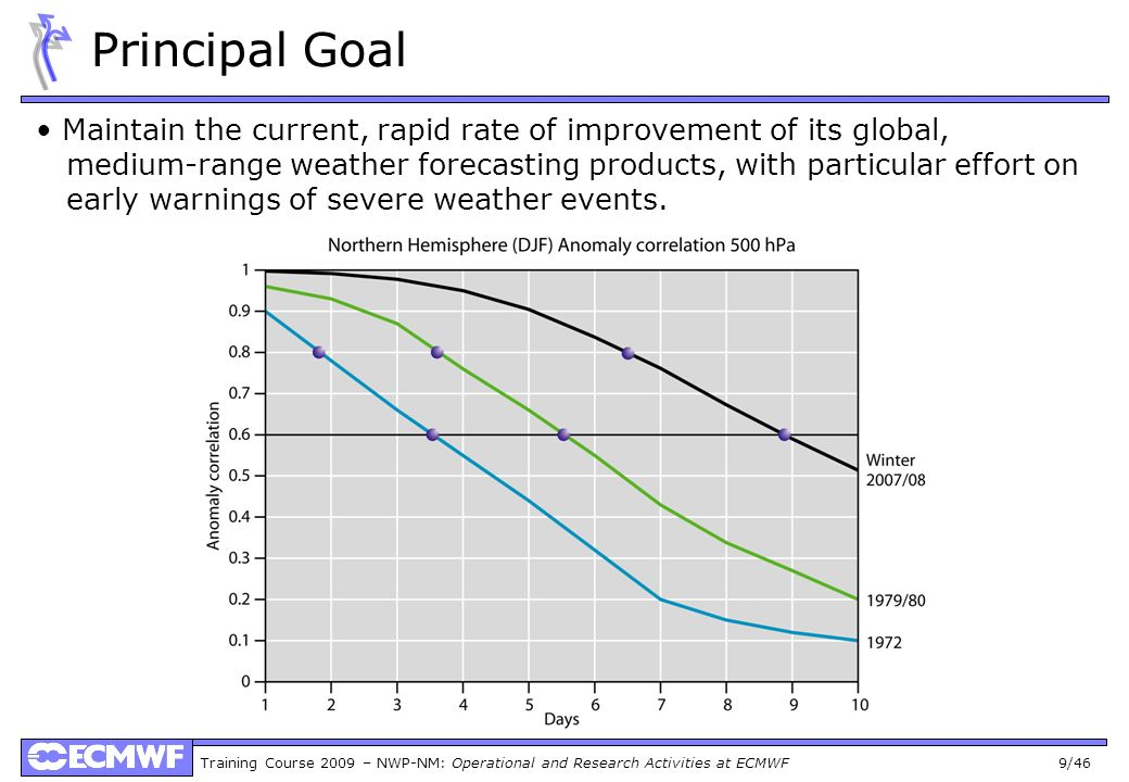 Principal Goal • Maintain the current, rapid rate of improvement of its global, medium-range weather forecasting products, with particular effort on.