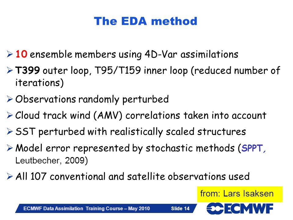 The EDA method 10 ensemble members using 4D-Var assimilations