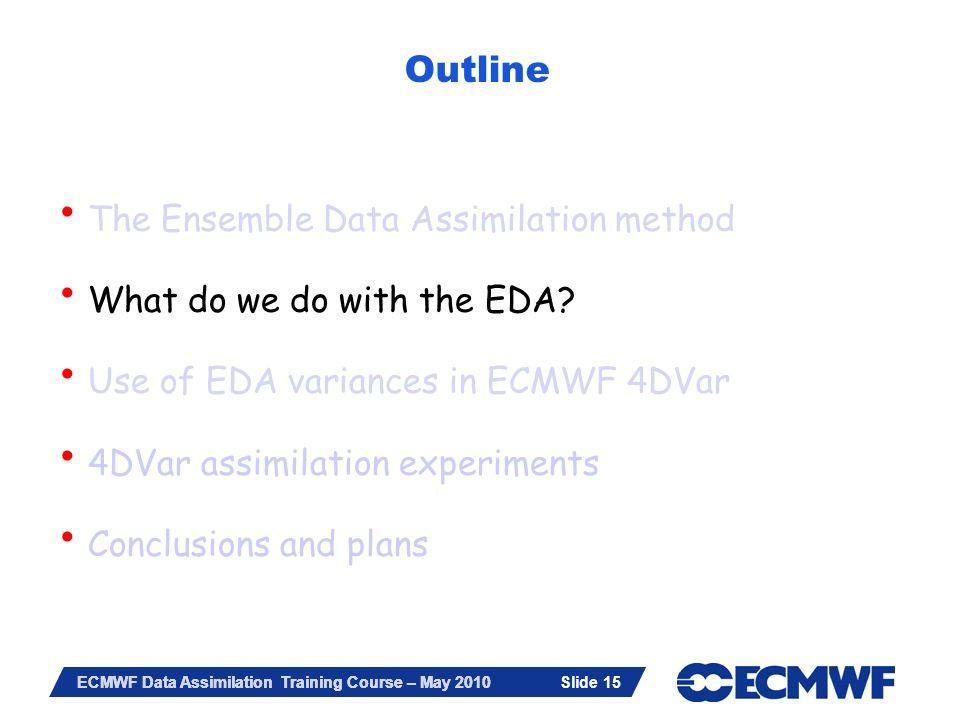 Outline The Ensemble Data Assimilation method