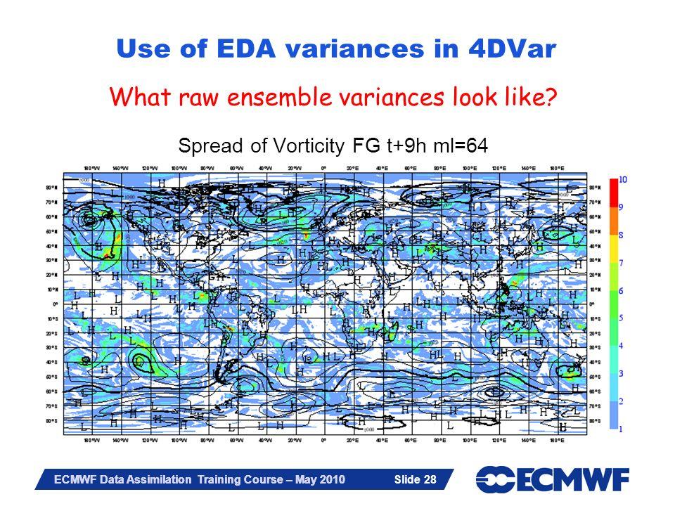 Use of EDA variances in 4DVar