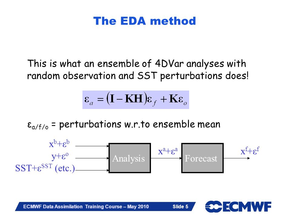 The EDA method This is what an ensemble of 4DVar analyses with random observation and SST perturbations does!