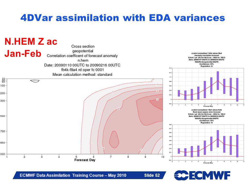 4DVar assimilation with EDA variances