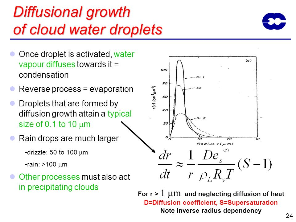Diffusional growth of cloud water droplets
