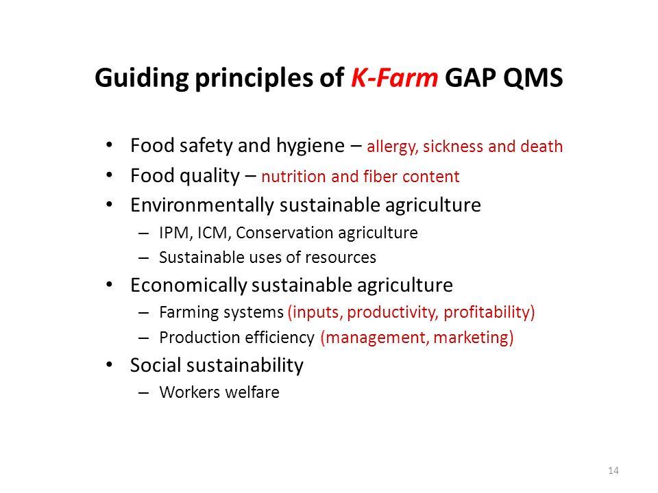Guiding principles of K-Farm GAP QMS