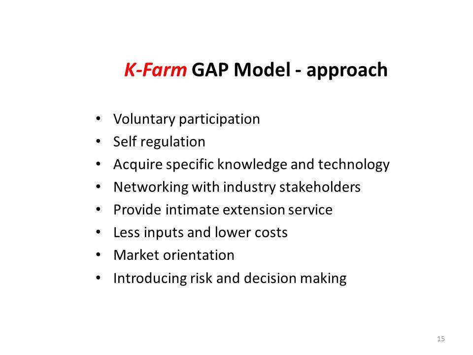 K-Farm GAP Model - approach