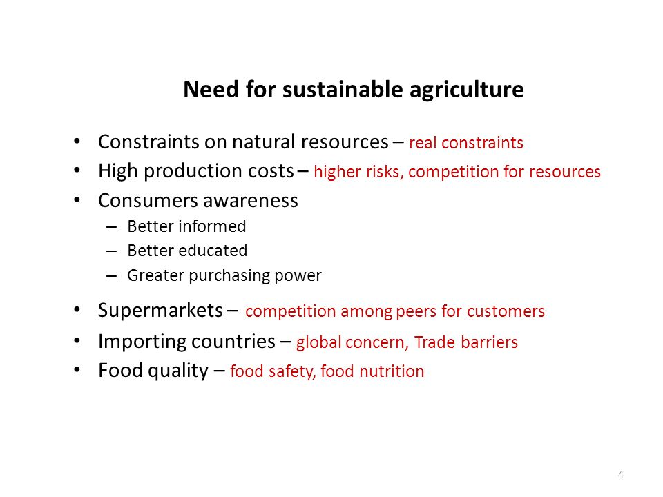 Need for sustainable agriculture