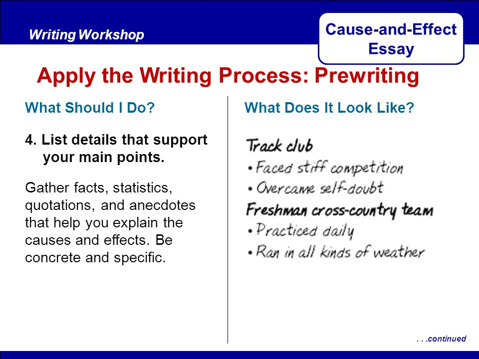 cause effect essay online shopping In some countries, online shopping is replacing shopping in stores do you think it is a positive or negative development currently, people are increasingly doing their shopping on the internet instead of going to stores.