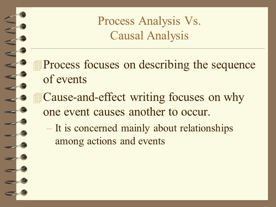 causal analysis essay definition A description of an advanced form of causal analysis using  how to write a cause and effect essay (definition  - duration: 6:06 essay writing.