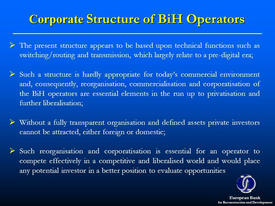 Corporate Structure of BiH Operators