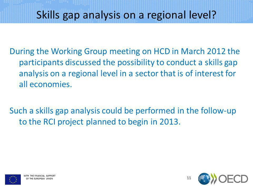 Skills gap analysis on a regional level