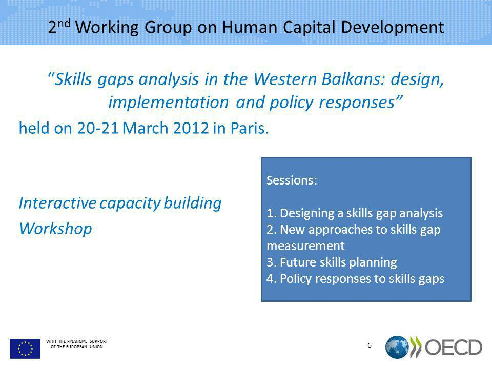 2nd Working Group on Human Capital Development