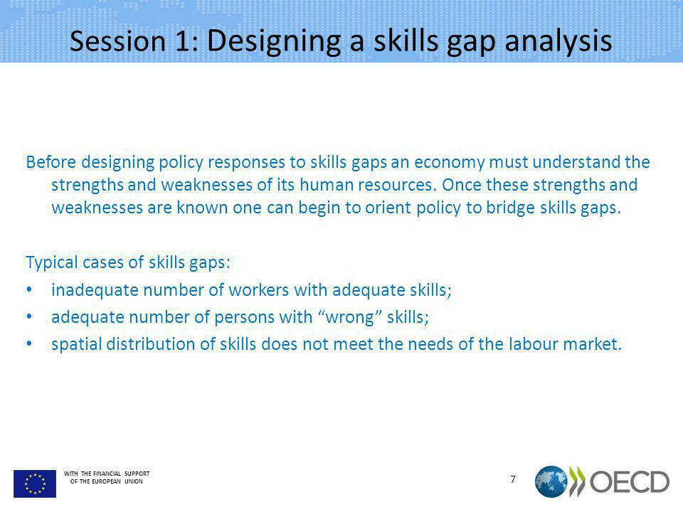 Session 1: Designing a skills gap analysis