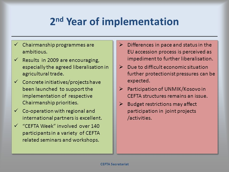 2nd Year of implementation