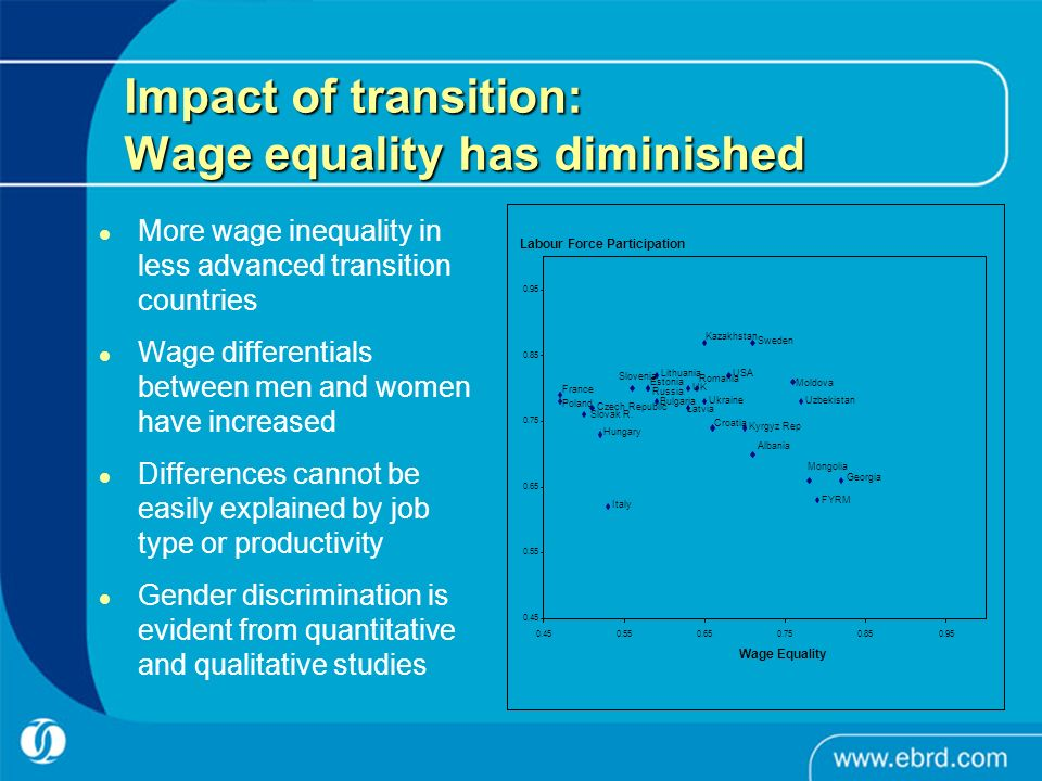 Impact of transition: Wage equality has diminished