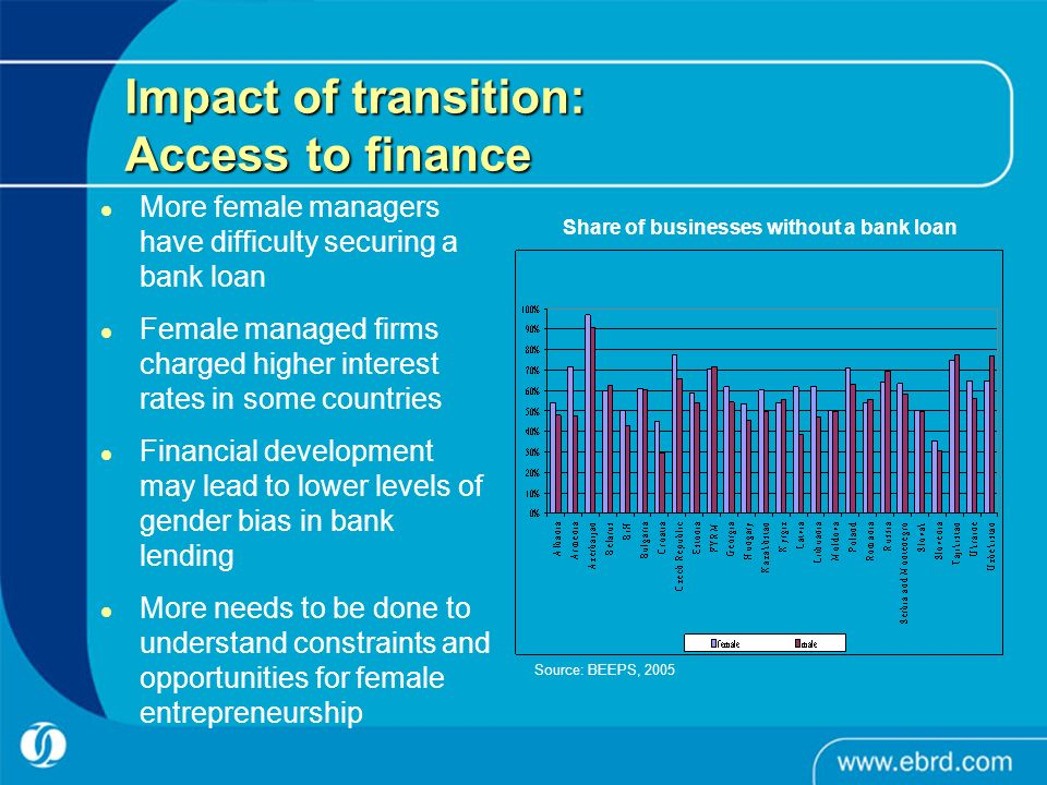 Impact of transition: Access to finance