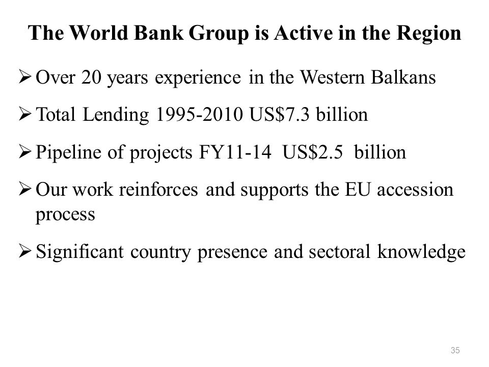 The World Bank Group is Active in the Region