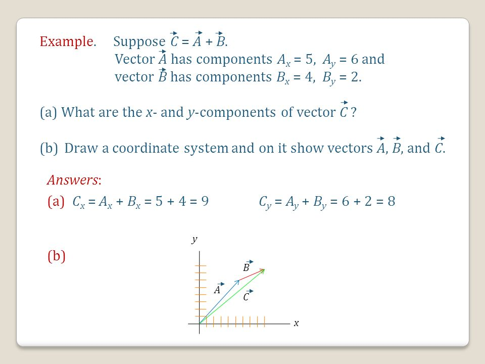 Doing Physics—Using Scalars and Vectors - ppt video online download