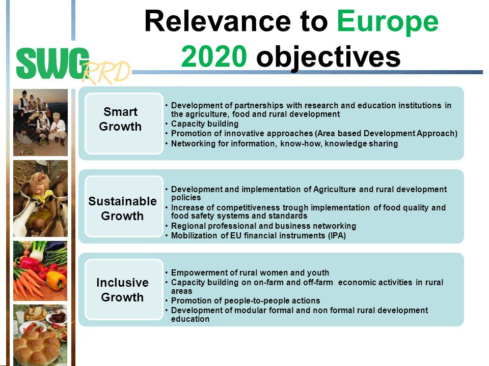 Relevance to Europe 2020 objectives