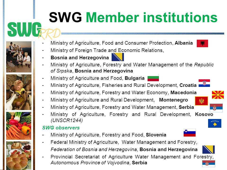 SWG Member institutions