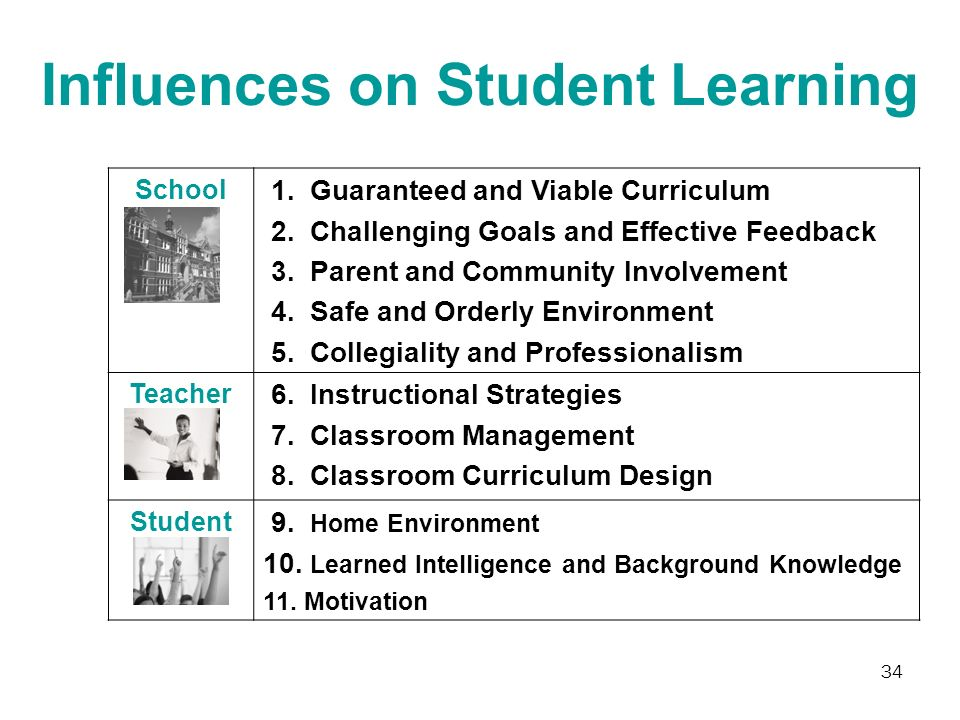 Classroom Curriculum Design ~ Mcrel s balanced leadership ppt video online download