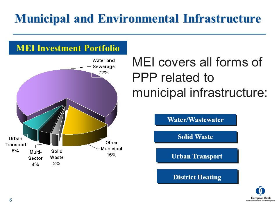 Municipal and Environmental Infrastructure