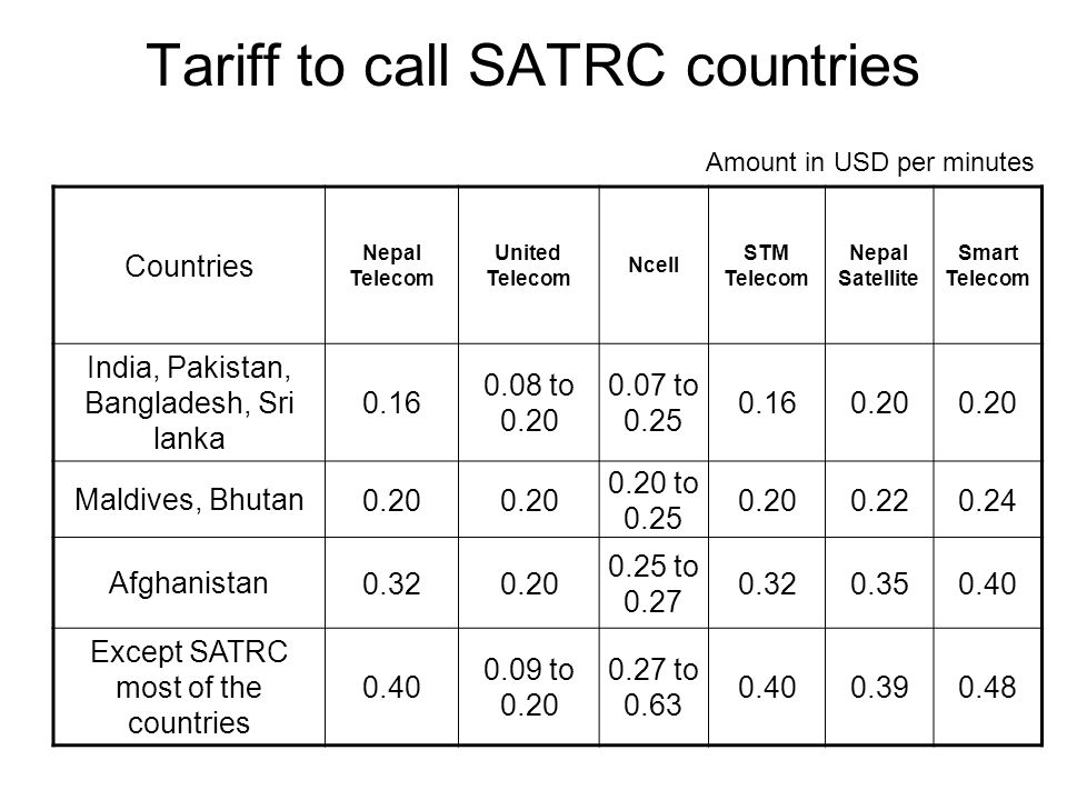 Tariff to call SATRC countries