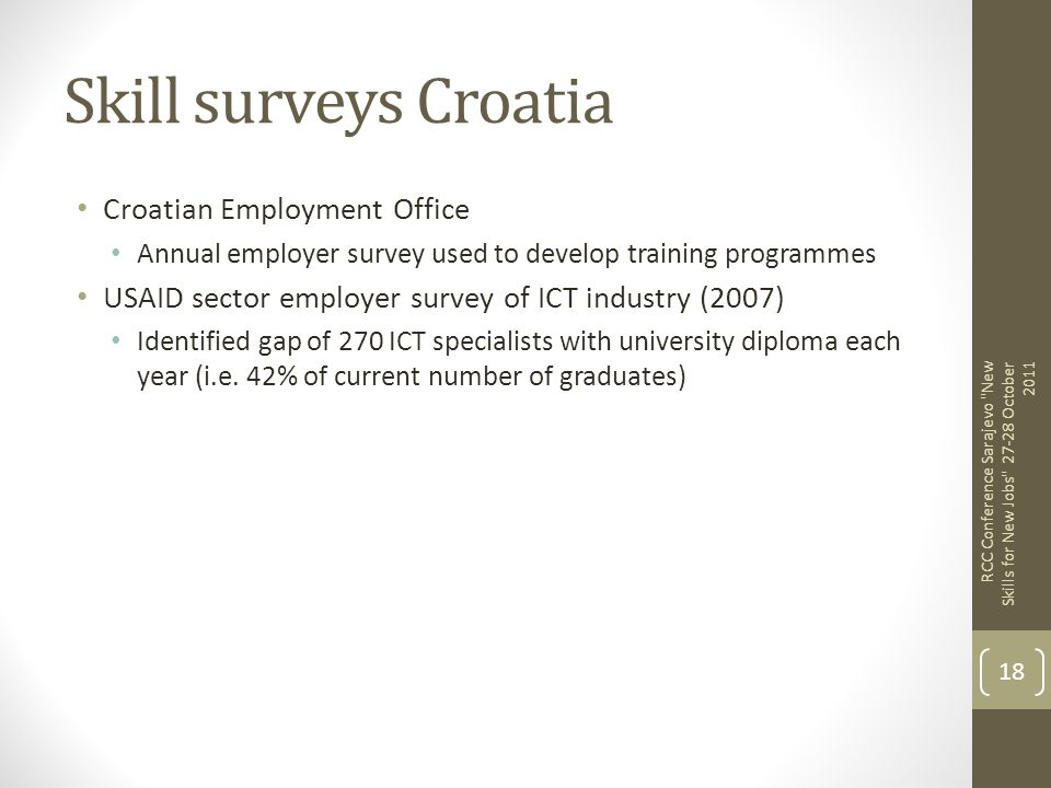 Skill surveys Croatia Croatian Employment Office