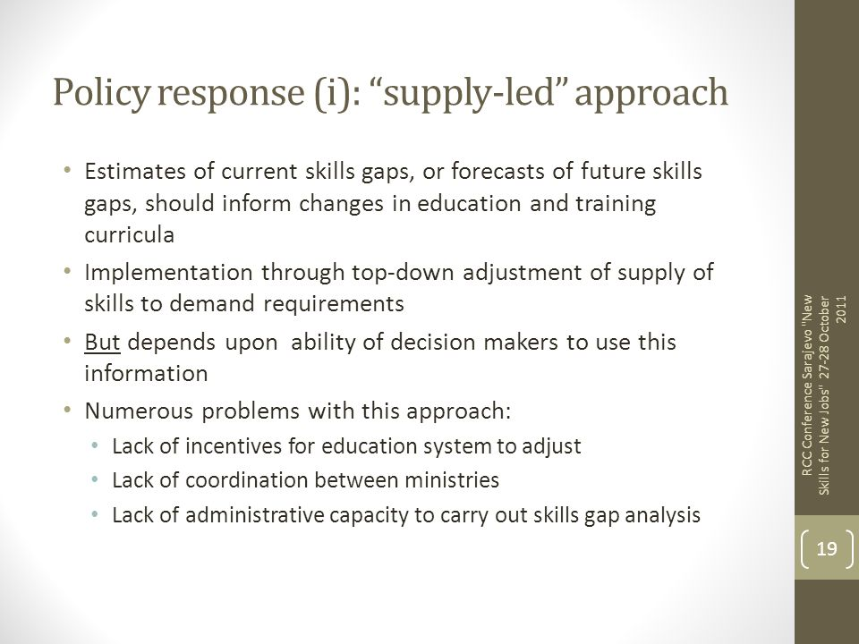 Policy response (i): supply-led approach