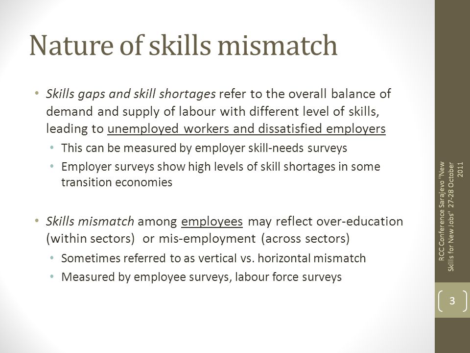 Nature of skills mismatch