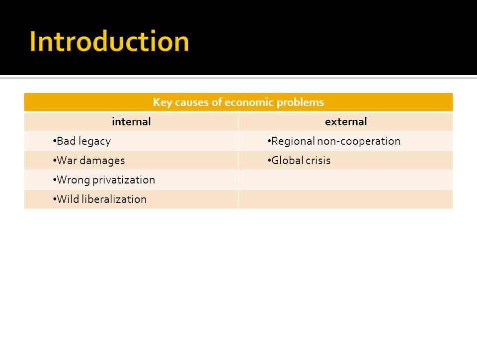 Key causes of economic problems