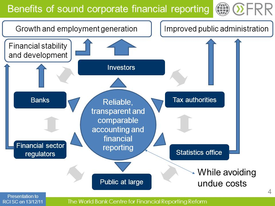 Benefits of sound corporate financial reporting