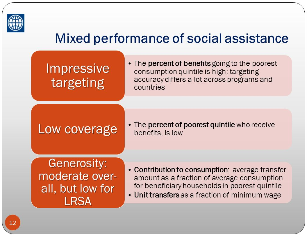 Mixed performance of social assistance