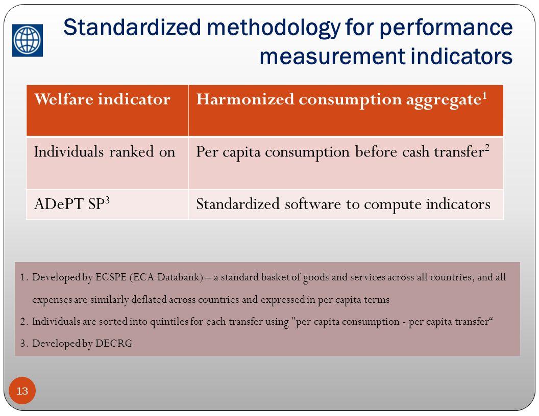 Standardized methodology for performance measurement indicators