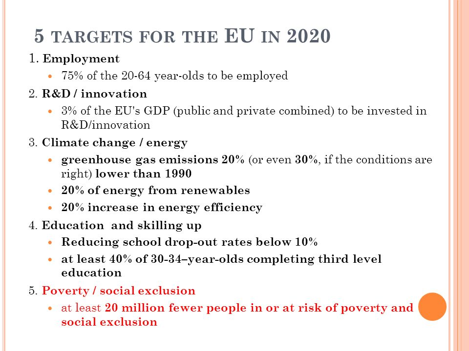 5 targets for the EU in 2020 1. Employment
