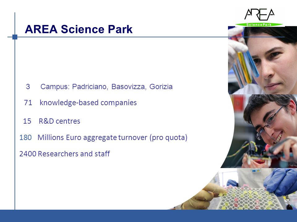 AREA Science Park 71 knowledge-based companies 15 R&D centres